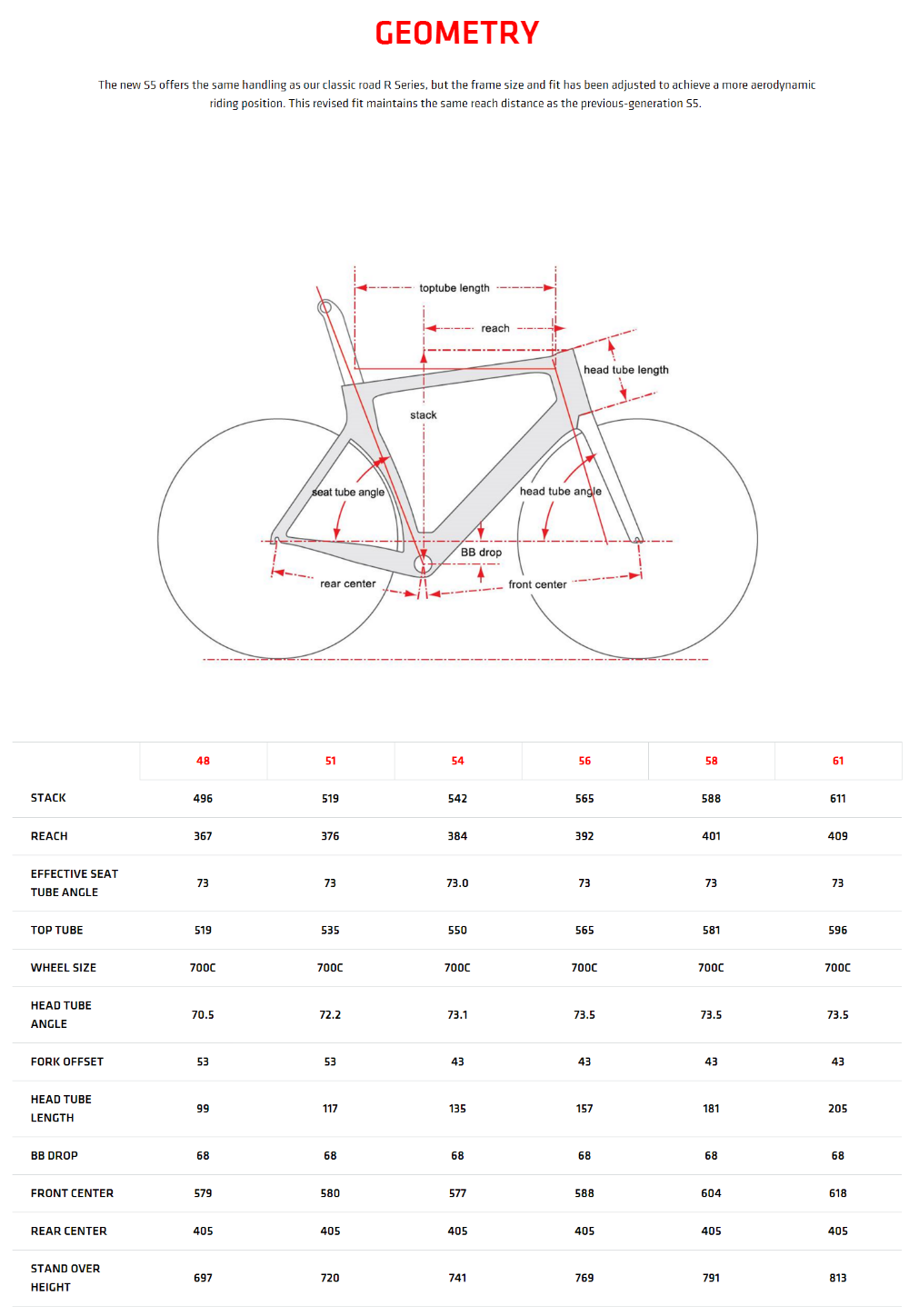 Cervélo S5 Specs and Geometry   cervelo.com (1).png