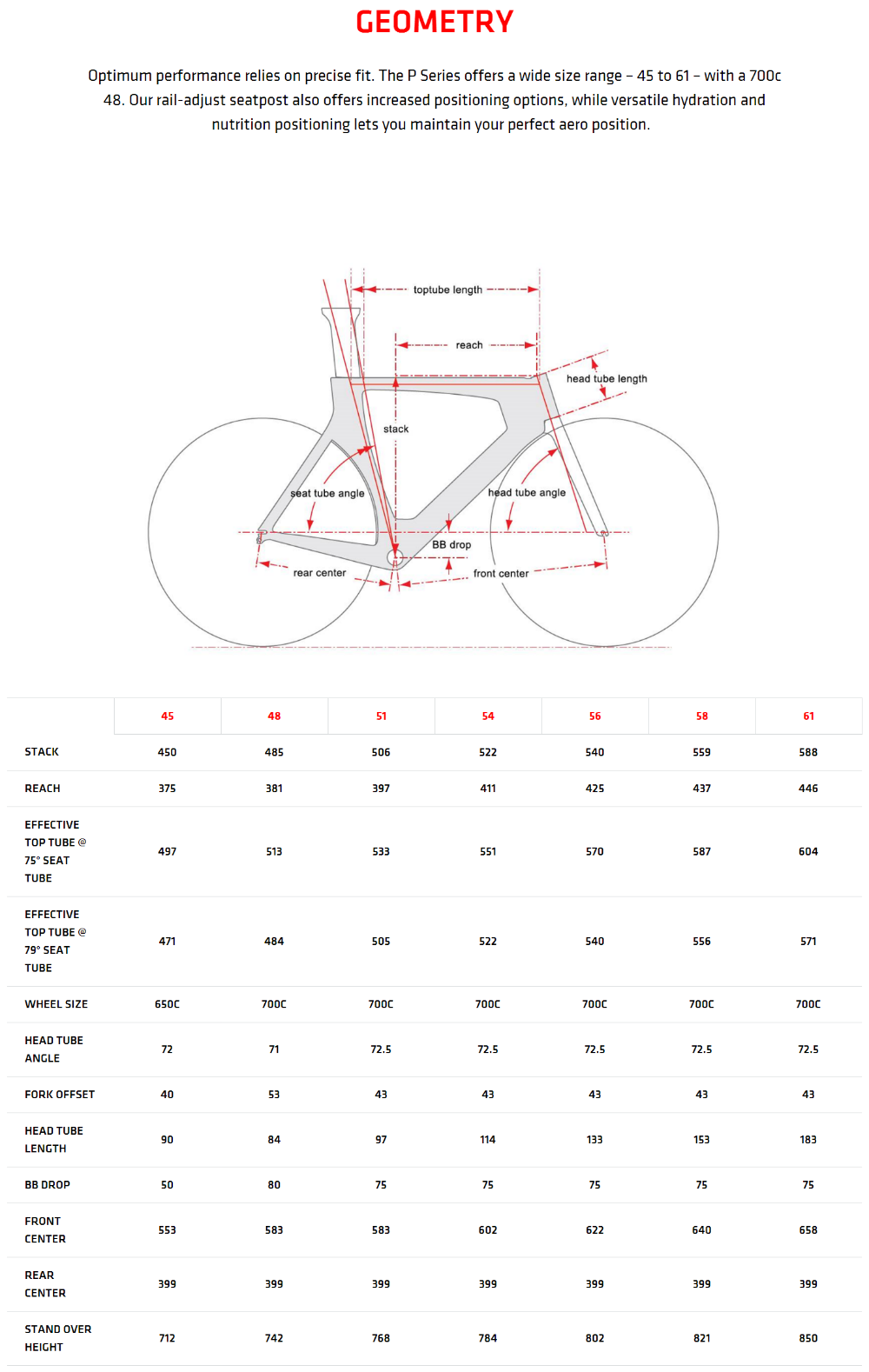 Cervélo P2 Specs and Geometry   cervelo.com.png