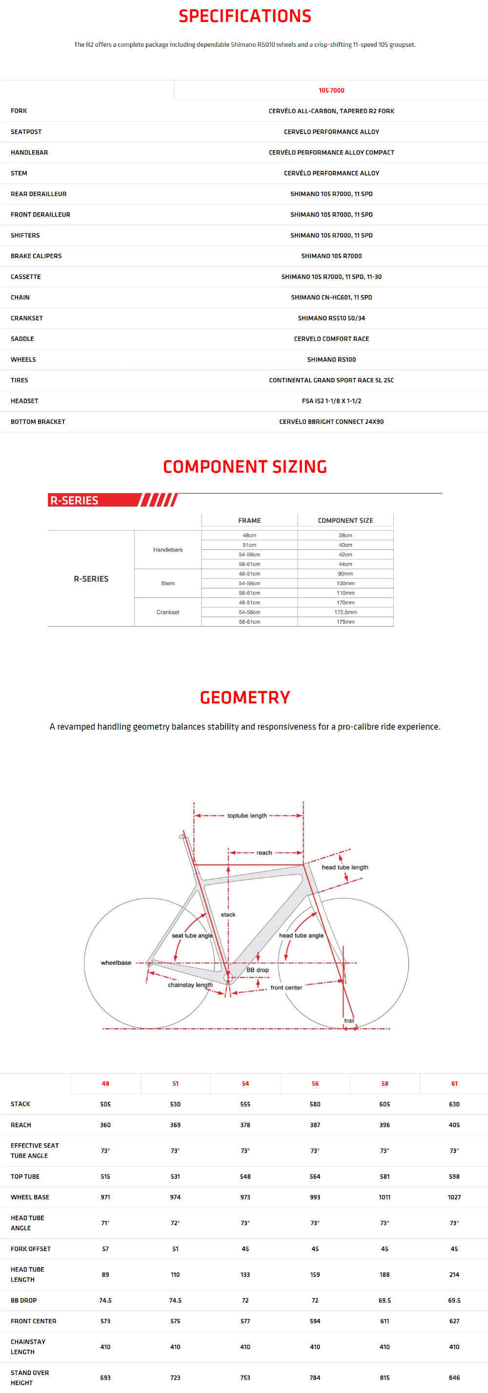 FireShot Capture 38 - Cervélo R2 Specs & Geometry - cervelo._ - https___www.cervelo.com_en_road_r-.png