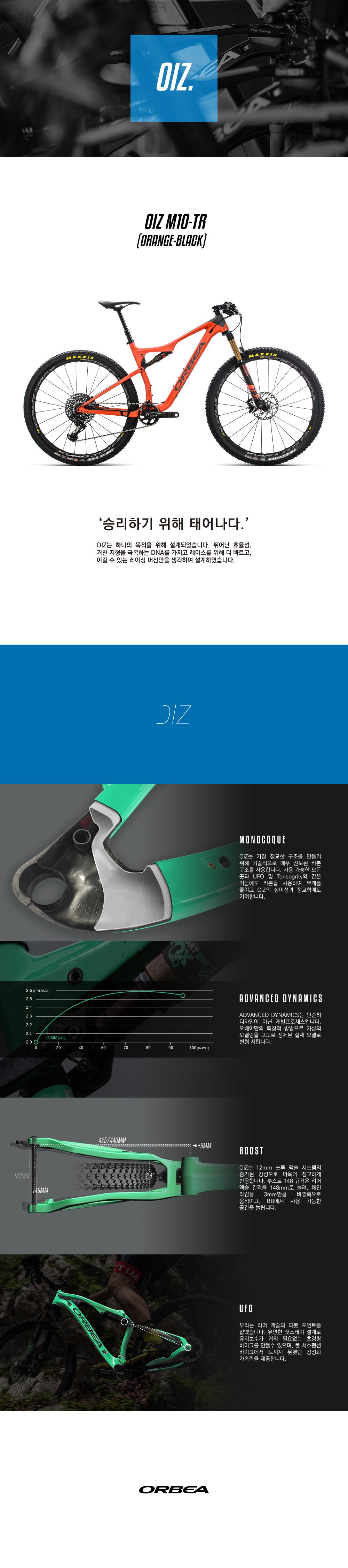 OIZ-M10-TR_ORANGE-BLACK.jpg